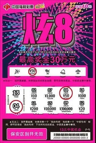 玩法示意:中100元(玩法一中50元+玩法二中50元)