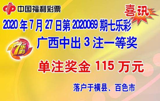 七乐彩第2020069期 广西中出3注一等奖 单注奖金115万元