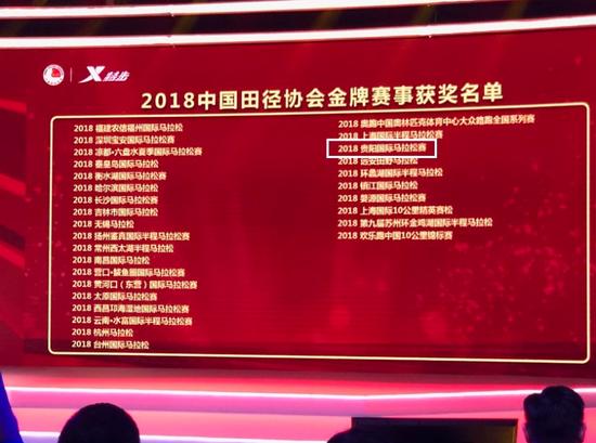 国际马拉松赛喜获 2018中国田径协会马拉松金牌赛事 称号