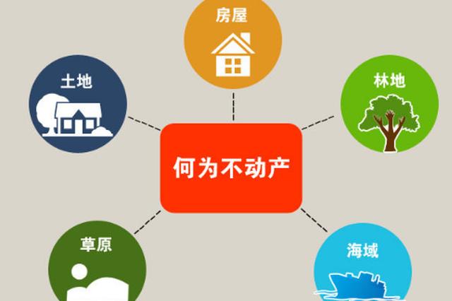 """贵阳优化不动产登记工作流程 今年底实现""""一天办结"""""""