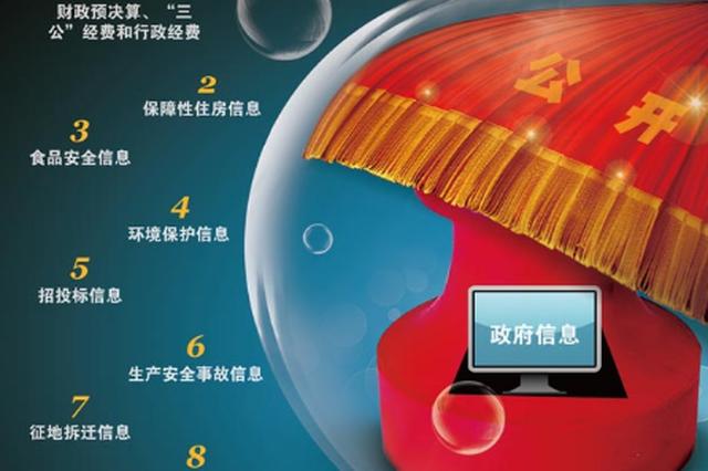 省级政府透明度 贵州全国第一