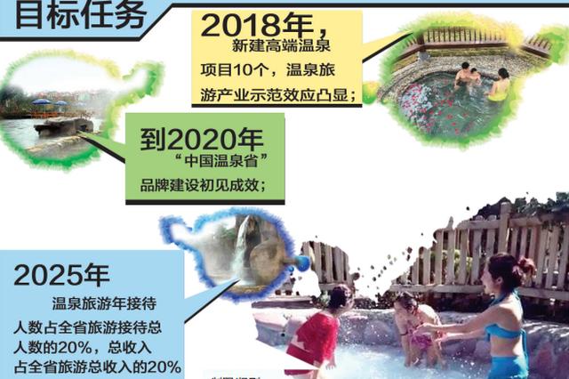 """打造一流""""中国温泉省"""" 贵州将新建高端温泉项目"""