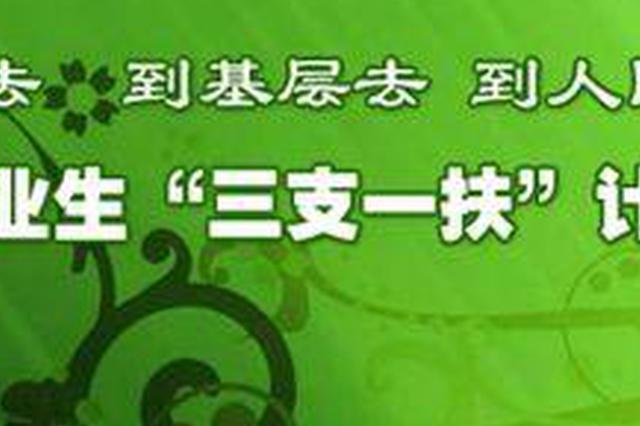 """贵州省""""三支一扶""""公开招募"""