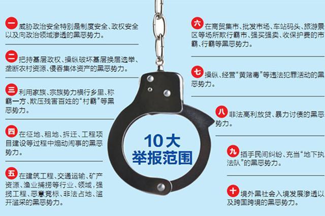 贵州省征集涉黑涉恶违法犯罪线索 举报方式公布