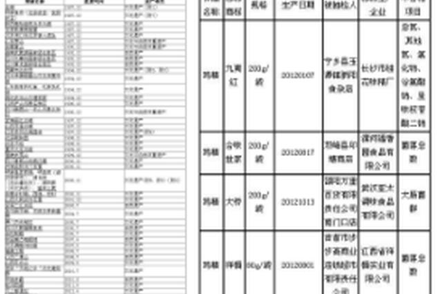 贵州省发布全国首个省级区域品牌名录