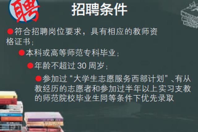 贵州省今年招聘 7500名特岗教师