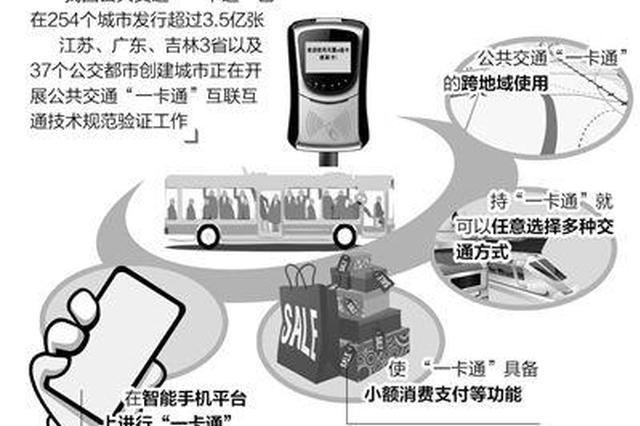 到2020年 贵州省信息消费规模达1600亿元