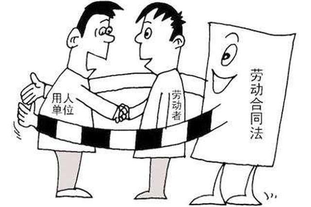 签订劳动合同有法定时效