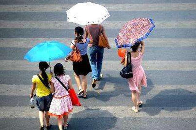 贵州:晴热天气持续 部分地区或有35℃以上高温