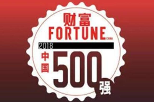 《财富》世界500强新榜单公布 120家中国企业上榜