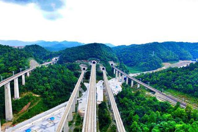"""贵州""""市市通高铁""""项目全部获批建设"""