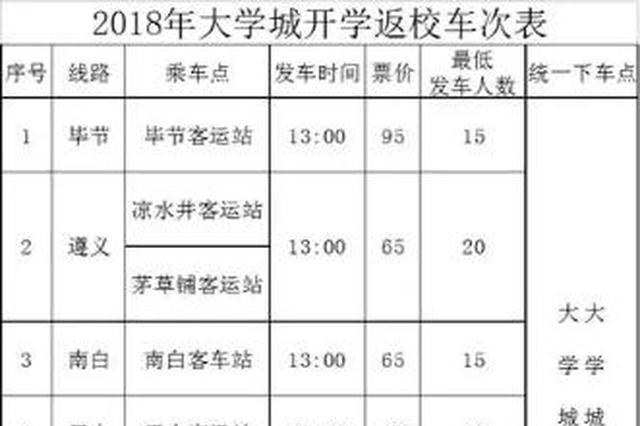 @同学们,贵州花溪大学城返校专线开通啦!