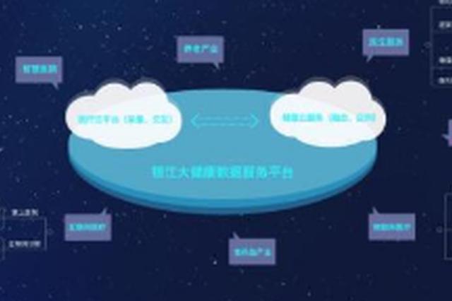 贵州远程医疗大数据监管平台 医疗服务全覆盖