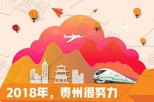 权威发布!2019贵州政府工作报告精彩图解