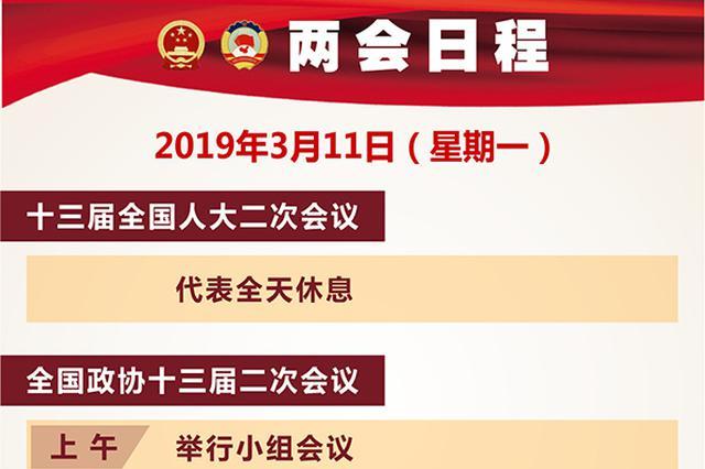 3月11日:政协举行第四次全体会议