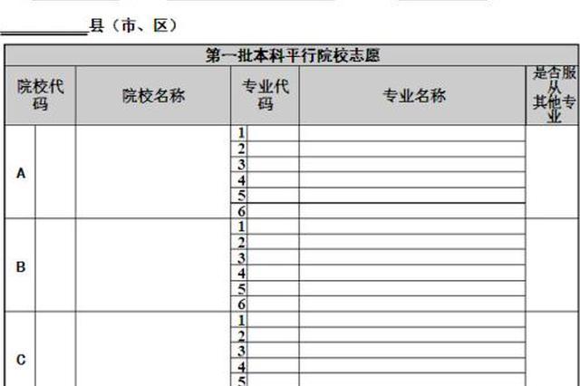 省招生考试院发布贵州省2019年高考填报志愿规定