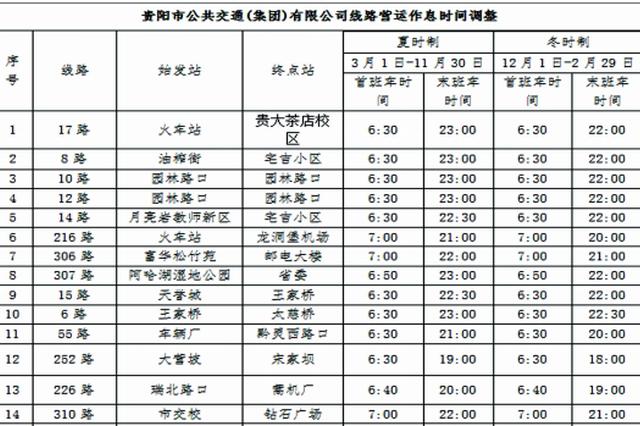 12月1日起 贵阳19条公交线末班车时间调整