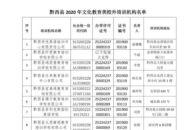贵州一县建议家长,寒假期间非必要不报课外辅导班