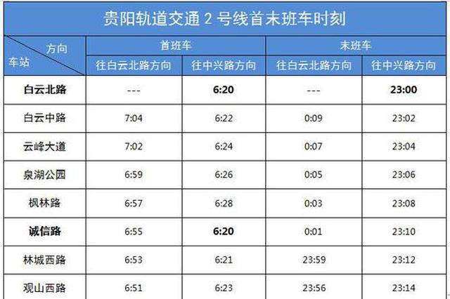 贵阳地铁1号线和2号线列车运行图来了!换乘点、首末班车时间
