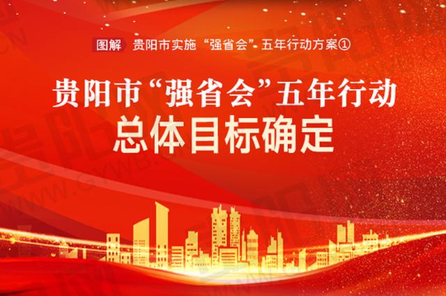 """[强省会政策大礼包]贵阳市""""强省会""""五年行动总体目标确定"""