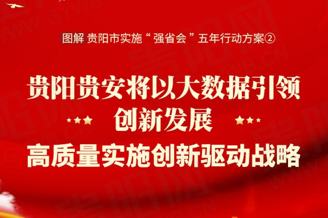 【强省会政策大礼包】贵阳贵安将以大数据引领创新发展 高质量