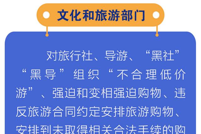 贵州省六部门联合打击非法旅游购物