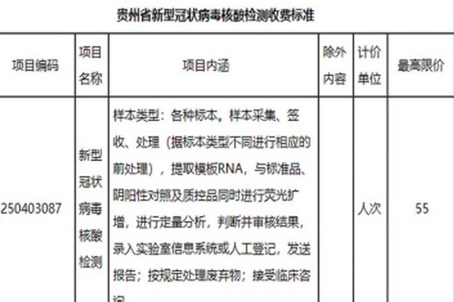 贵州省调整新冠病毒核酸检测收费标准
