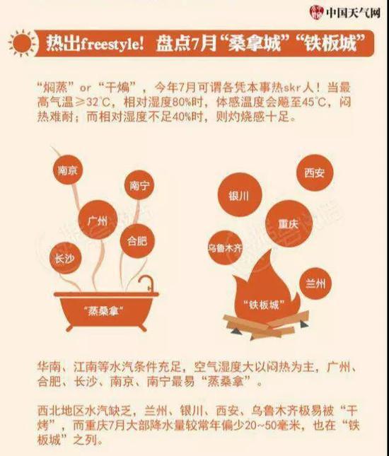 图源:中国天气网