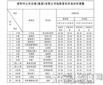 """12月1日起实行""""冬时制"""" 贵阳16条公交末班车提前"""