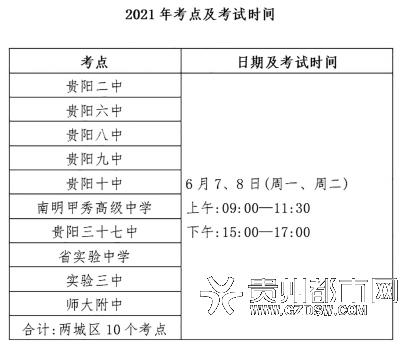 2021年考点及考试时间