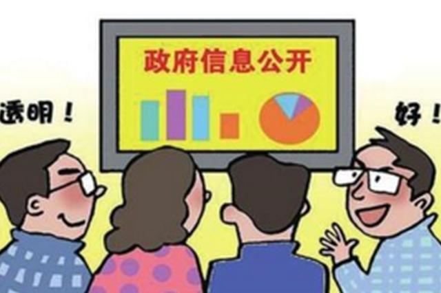 贵州省政府立法第三方起草和评估办法 3月1日起施行