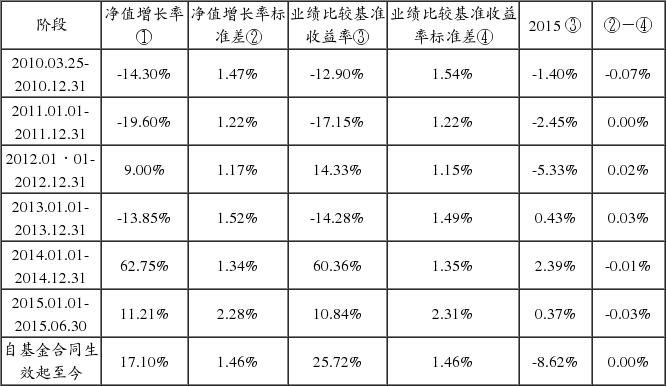中海上证50指数增强型证券投资基金更新招募