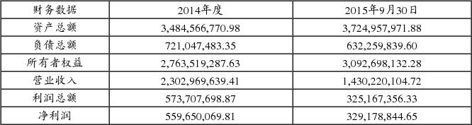 青岛海尔股份有限公司关于向子公司提供担保的公告