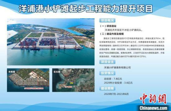 海南自贸港先行区洋浦10个重点项目集中开工
