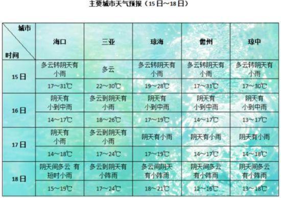 http://www.edaojz.cn/yuleshishang/477149.html