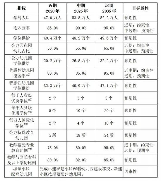 2020台州各县市常住人口_2020台州马拉松
