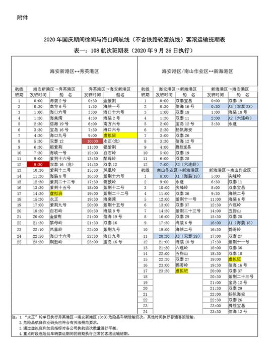 徐闻港将于26日开港运营 快来看新鲜出炉的班期表
