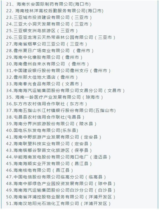 二、第四批海南省模范劳动关系