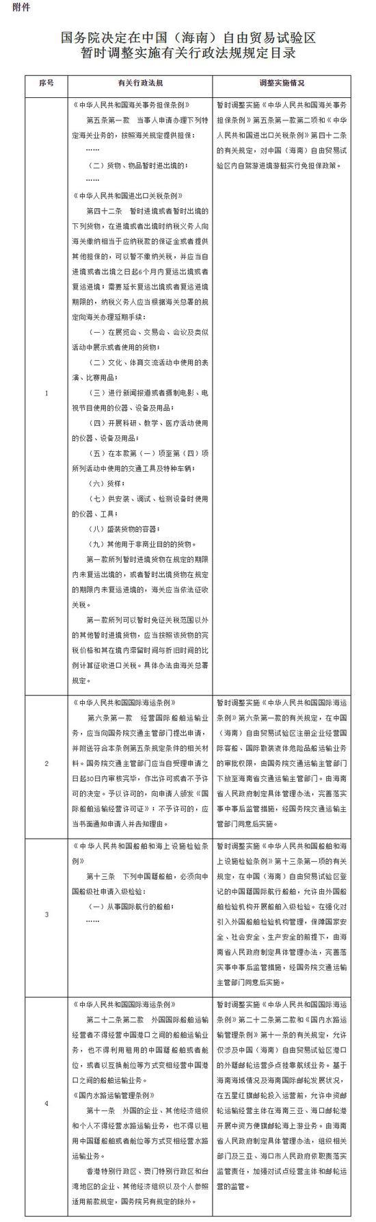 国务院:海南自由贸易试验区暂时调整实施有关行政法规