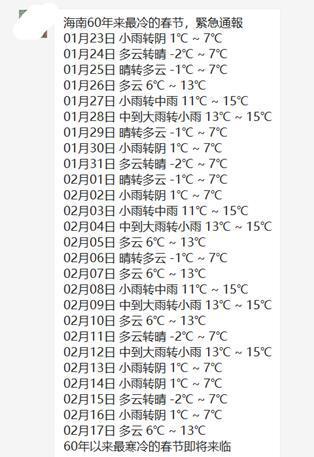 """多个微信群、朋友圈流传着一张""""海南60年来最冷的春节""""截图"""