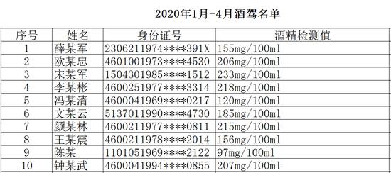 http://www.gyw007.com/nanhaijiaoyu/519087.html