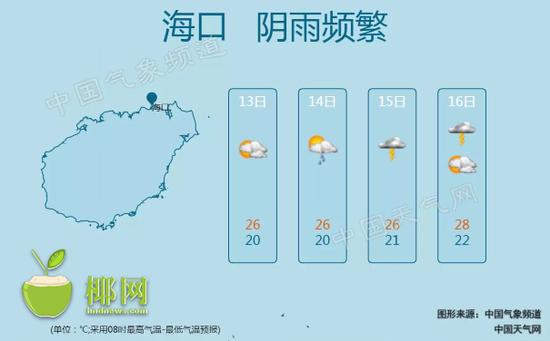 根据气象部门13日17时天气预报,13日夜间到14日白天: