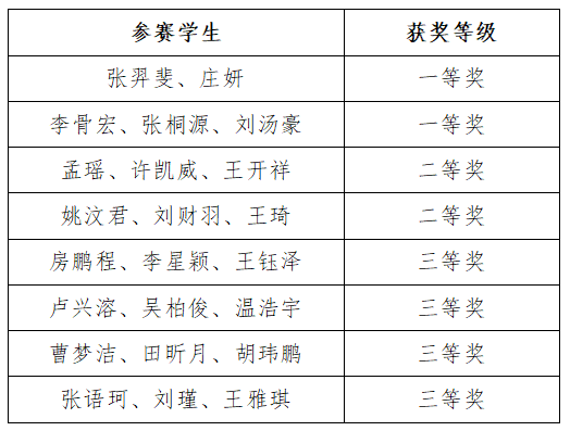 海口2021年gdp_海南海口与广西玉林的2021年上半年GDP谁更高
