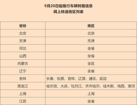 http://www.gyw007.com/nanhaifangchan/333702.html