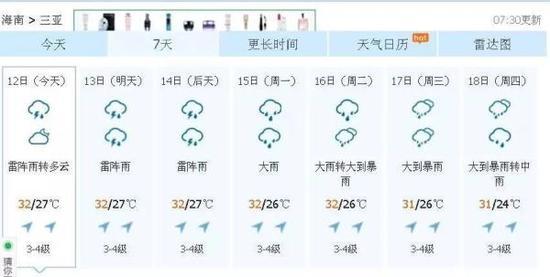 (三亚未来一周天气预报)