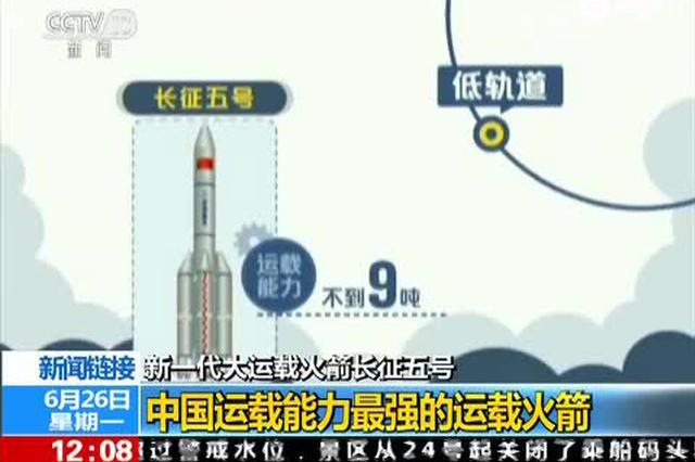 中国运载能力最强的运载火箭