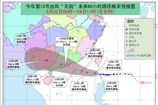 """台风""""天鸽""""进入南海东北部 明起海南局地大到暴雨"""