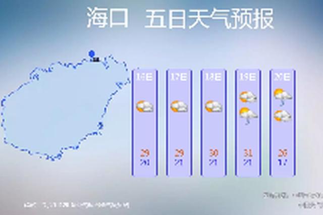 周末嗨起来!周末阳光明媚宜出行 最高温31℃
