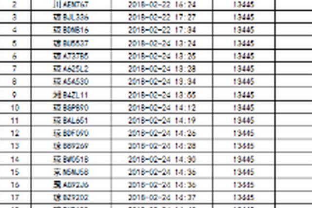 三亚凤凰机场公布机场航站楼高架桥违法车辆名单