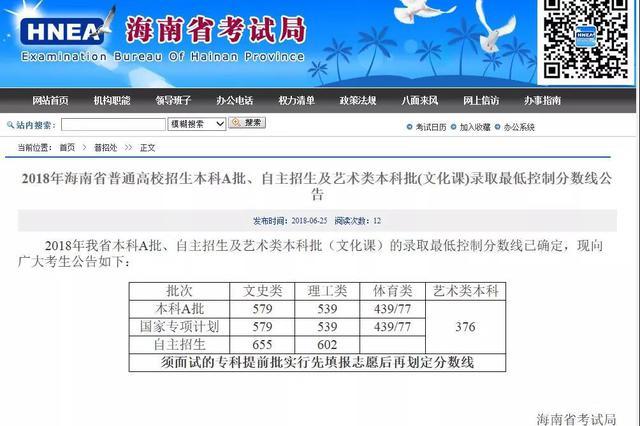 海南省本科A批录取最低控制分数线划定